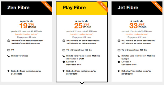 prix livebox play fibre